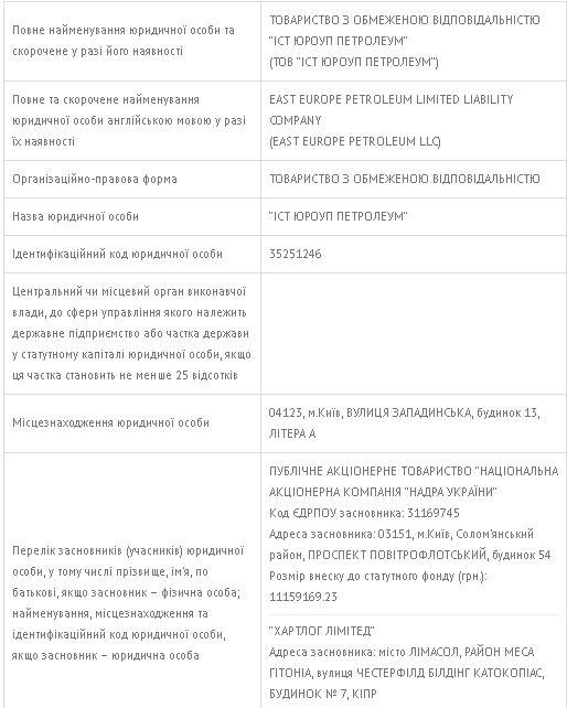 Бывшая компания Ставицкого сменила название