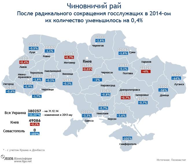 Отныне чиновники не вправе требовать от граждан справки из двух реестров, - Петренко - Цензор.НЕТ 5616