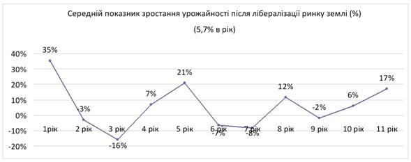 Мартынюк граф 2.png