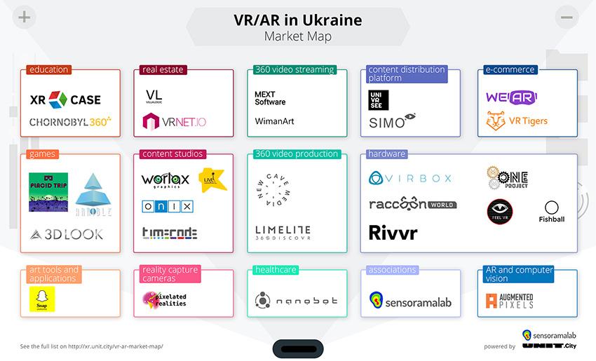 Покорившие Walmart: украинский AR-стартап пошел дальше Disney