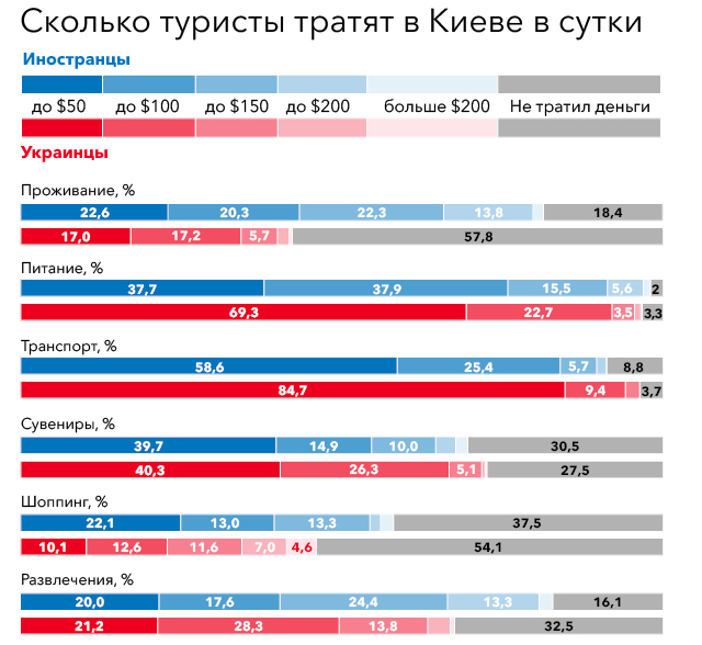 Туристический рынок Киева3.jpg
