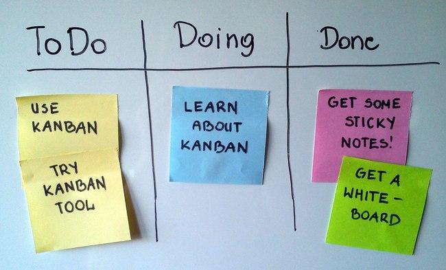 тайм-менеджмент в системе Канбан.jpg