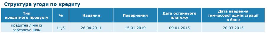 радомышль.png
