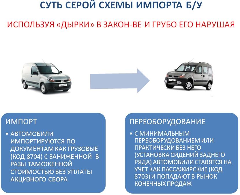 По документам в Украину