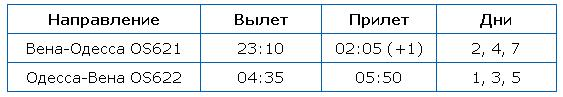 Austrian Airlines открывают ночные рейсы во Львов и Одессу
