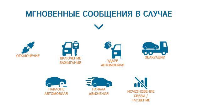 Железо по-киевски: как Bitrek заставил машины говорить о себе