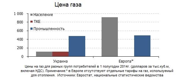 price_gas_2.jpg