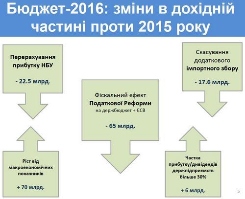 бюджет_3.JPG