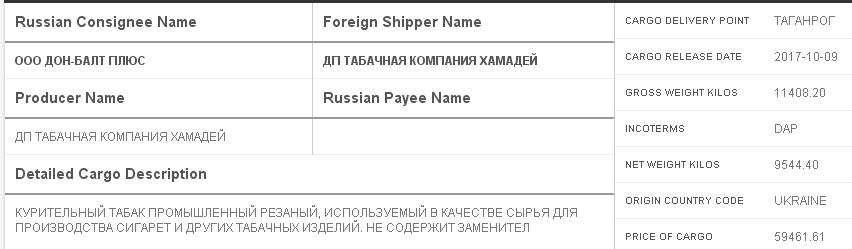 хамадей экспорт в россию.png
