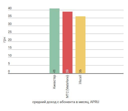 ARPU.JPG