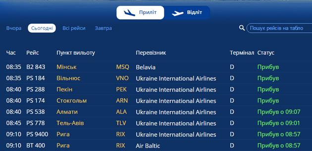Аэропорты Киева работают в штатном режиме