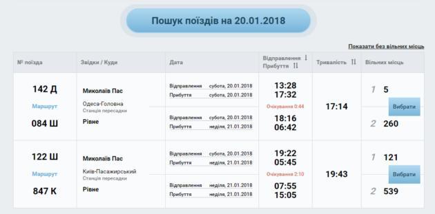УЗ ввела онлайн поиск и покупку билетов на маршруты с пересадками