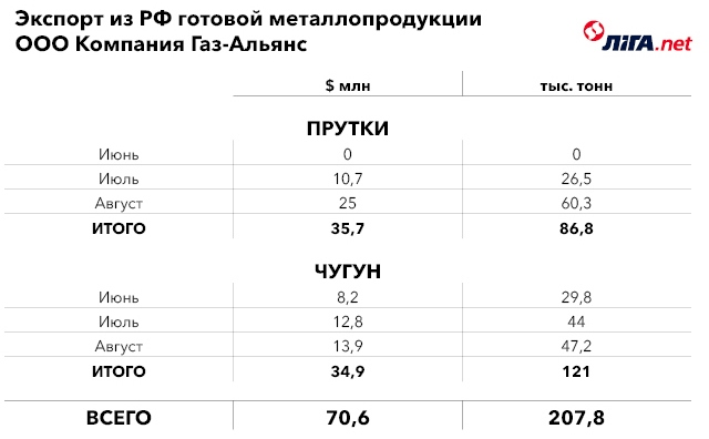 Экспорт из РФ готовой металлопродукции (1).jpg