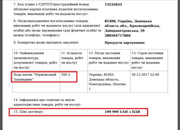 Селидовуголь, используя ProZorro, закупал мясо по 4000 грн/кг