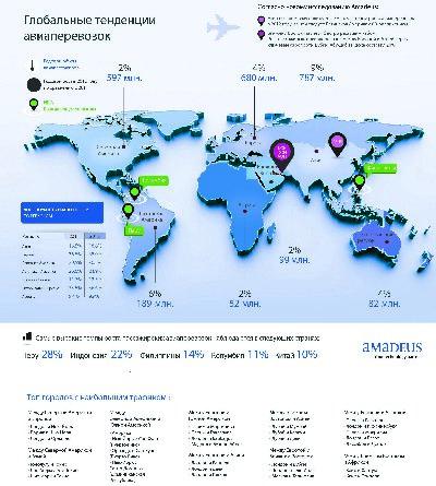 Amadeus_Infographic_Airconomy_sm.jpg