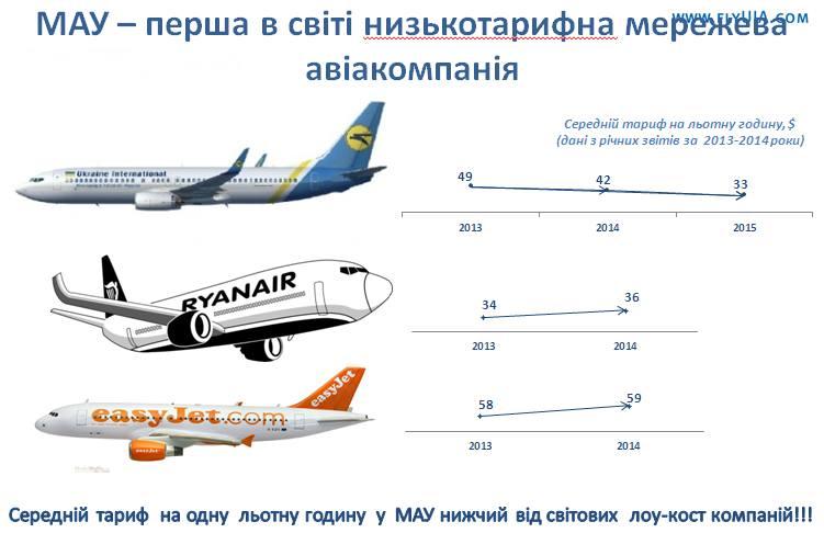 Совладелец МАУ Арон Майберг: Atlasjet как авиакомпании нет