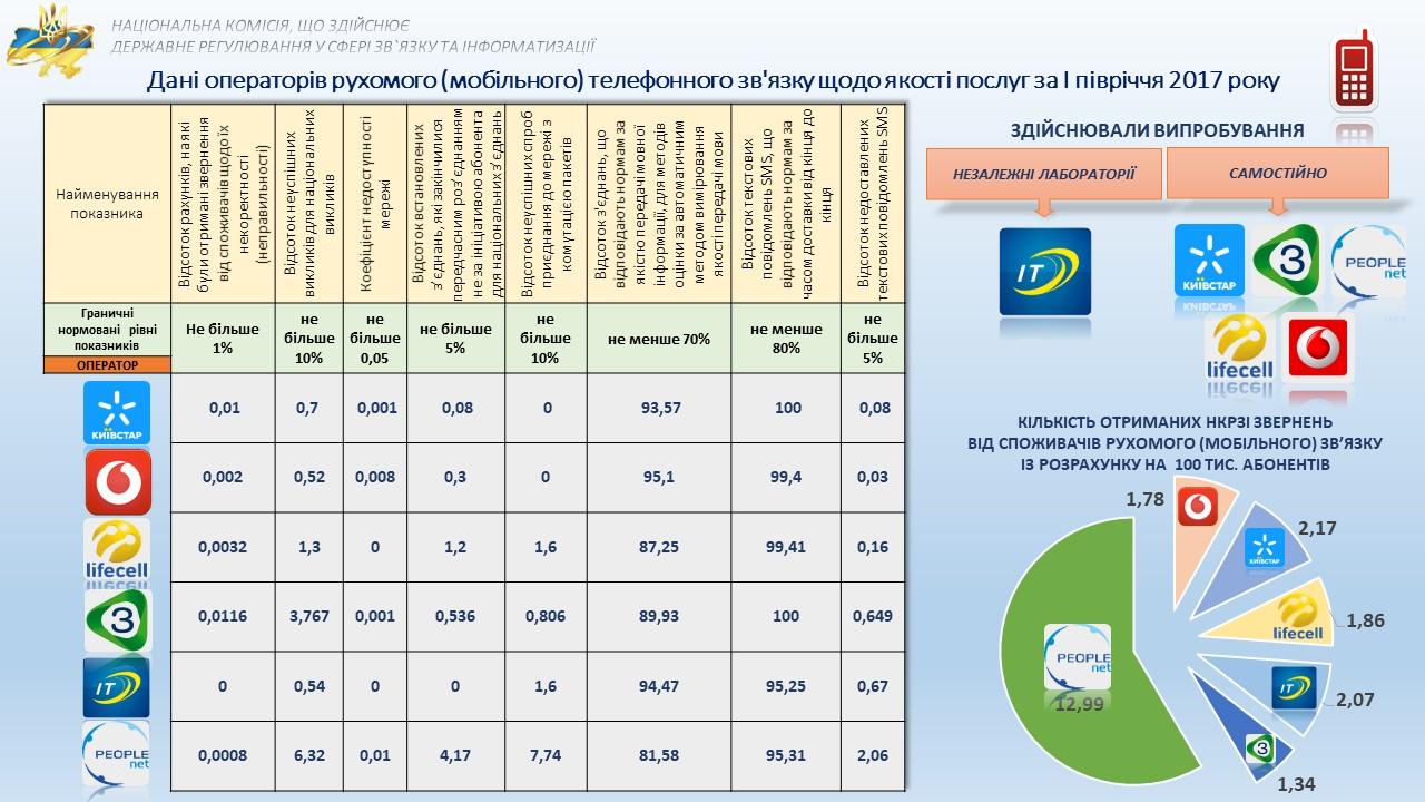 Info_graf НКРСИ.jpg