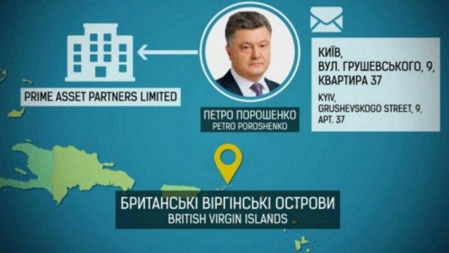 Порошенко назначил Райнина главой Администрации Президента - Цензор.НЕТ 4638