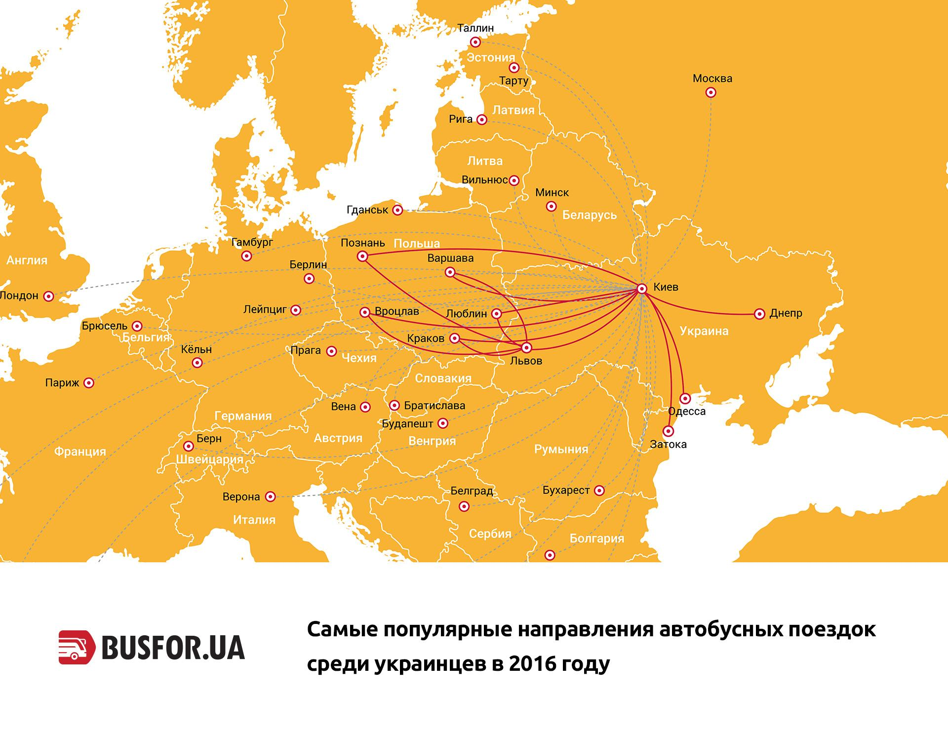 Сервис Busfor показал, куда украинцы ездят чаще всего