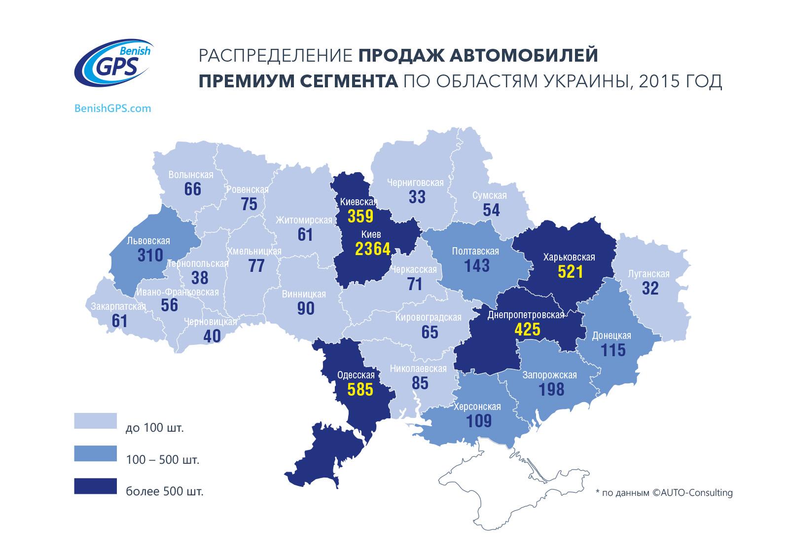 Устойчивые позиции премиум-сегмента на авторынке Украины