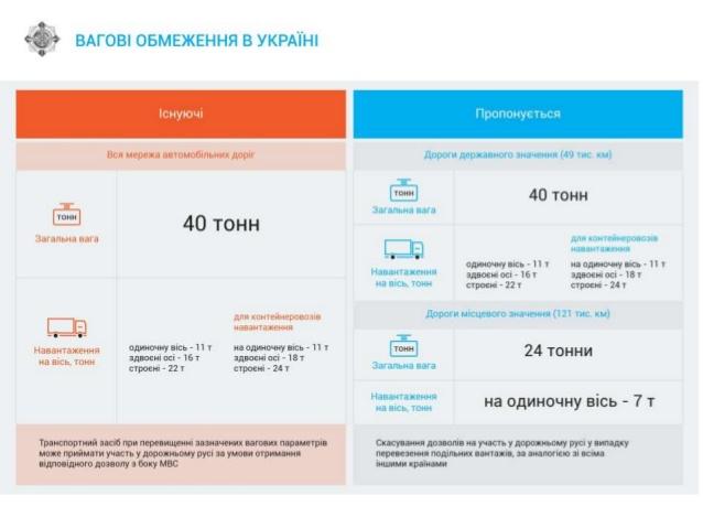 Для непонятливых: Почему в Украине самые плохие дороги