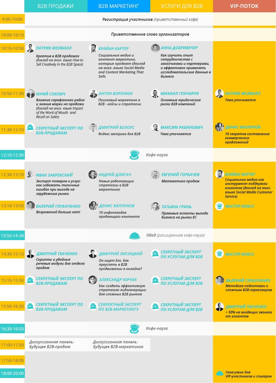 В2В Форум в Киеве: причины, по которым следует его посетить