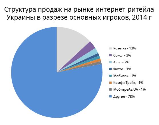 диаграма.jpg
