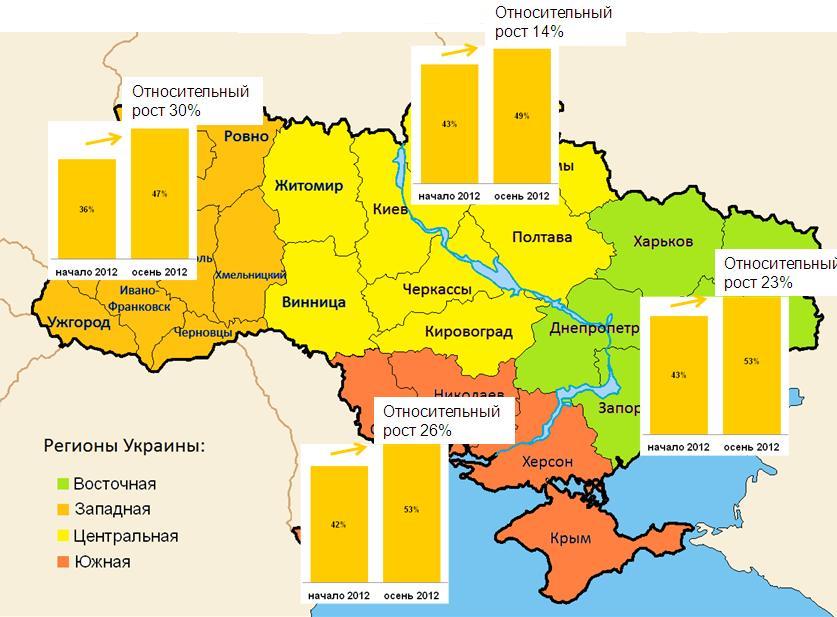 Доступ к интернету имеют 22,3 млн. украинцев, - InMind