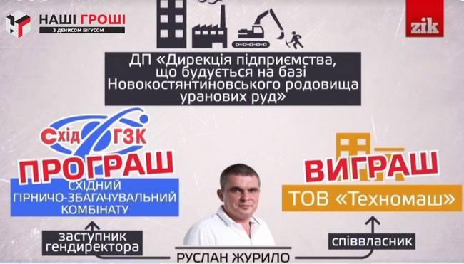 Директор ОГХК признал, что сотрудничает с приближенными фирмами
