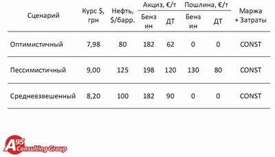 Table_oil_400.jpg