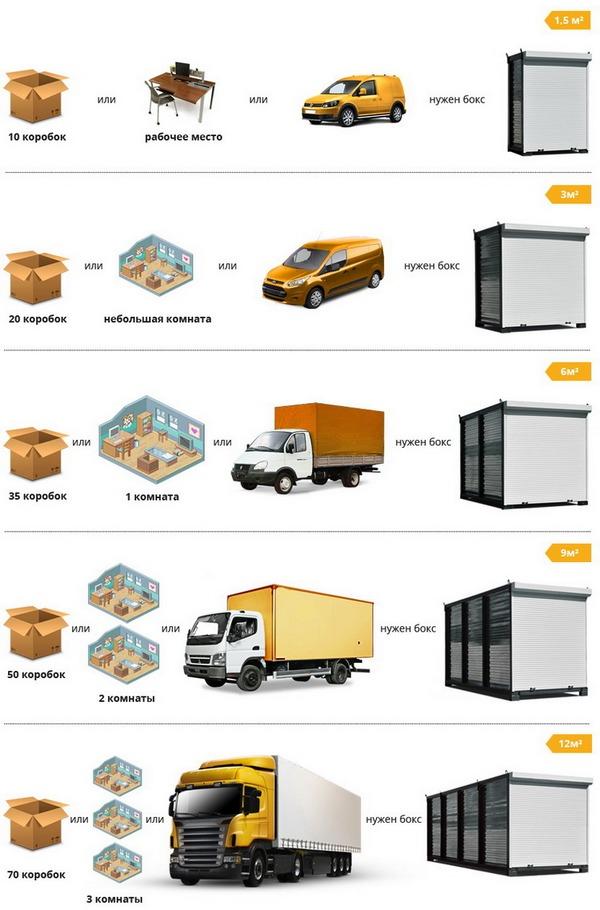 Интернет-гипермаркет База СТС предлагает уникальные услуги