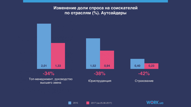 PDFПрезентация-Пресс-конференция-6.07.2017-1-1 (1)_Страница_18.jpg