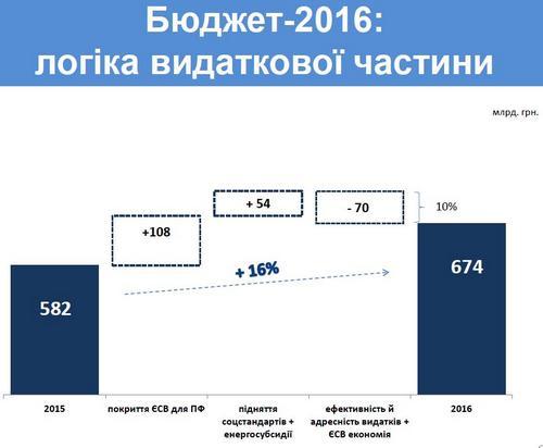 бюджет_4.JPG