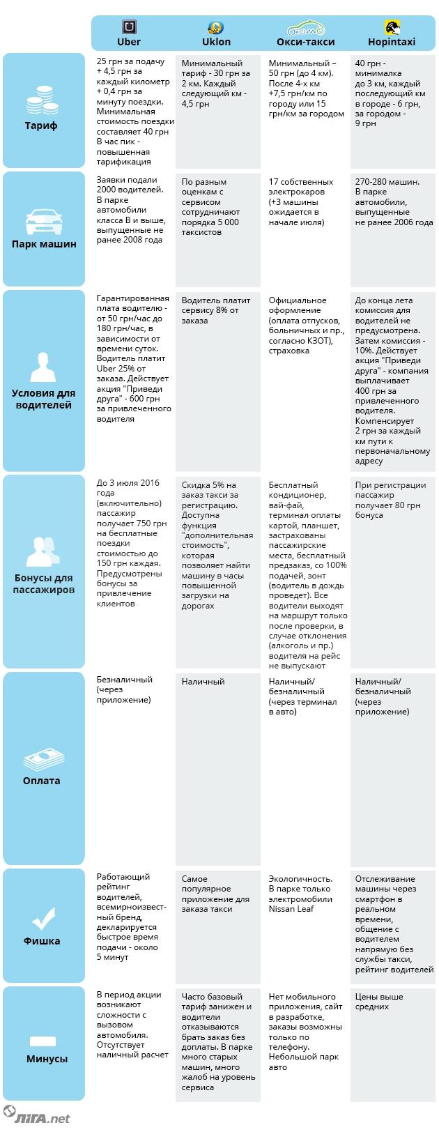Киевские службы такси.JPG