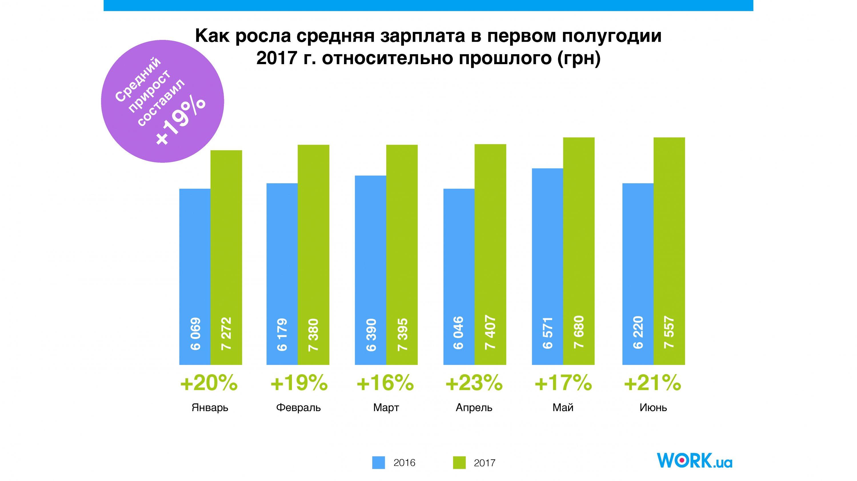 PDFПрезентация-Пресс-конференция-6.07.2017-1-1 (1)_Страница_08.jpg