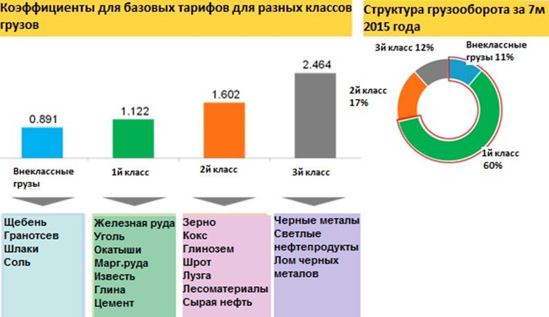 Спор за миллиарды. Зачем Укрзализныце повышать тарифы
