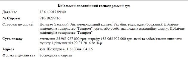 Суд рассмотрит жалобу Газпрома на штраф АМКУ 18 января