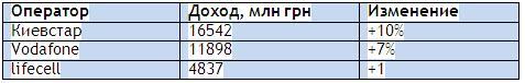revenue 2017.JPG