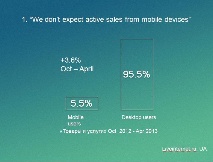 Мобиллениум. Почему можно опоздать с мобильными приложениями