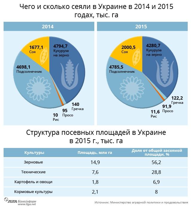 посевы Украна.jpg