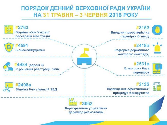 Украина может получить большой законодательный толчок - МЭРТ