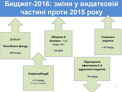 бюджет_5.JPG