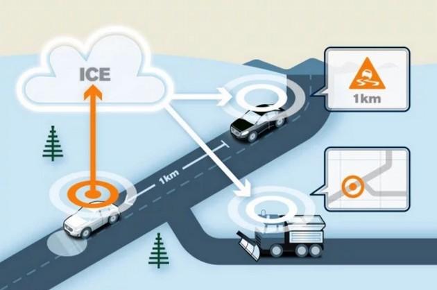 """Volvo научит свои автомобили """"общаться"""" между собой"""