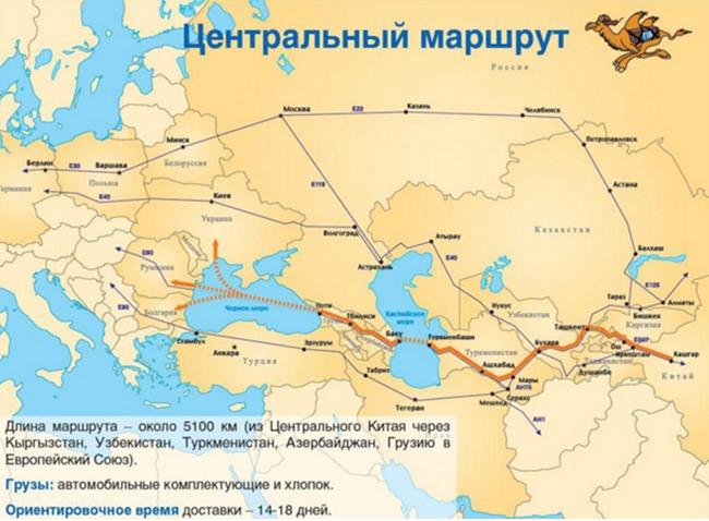 Какие убытки нанесет Украине транзитная война, начатая Россией
