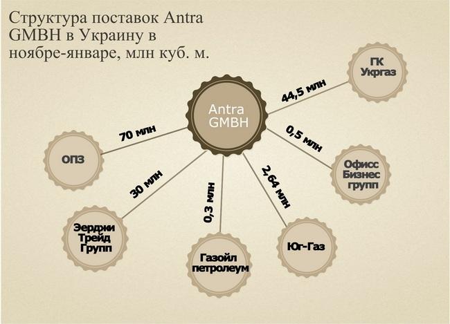 antra info.jpg