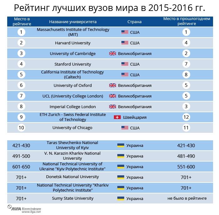 университеты.jpg