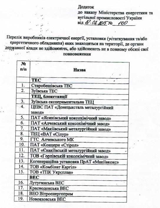 Минэнерго утвердило перечень объектов электрогенерации в зоне АТО