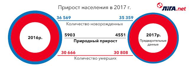 Люди и долги: 5 позитивных и негативных изменений в Киеве