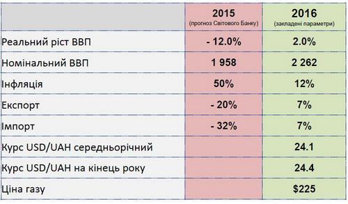 бюджет_1.JPG