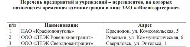 """Боевики вводят """"временные администрации"""" на шахтах Ахметова"""
